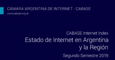 CABASE INTERNET INDEX